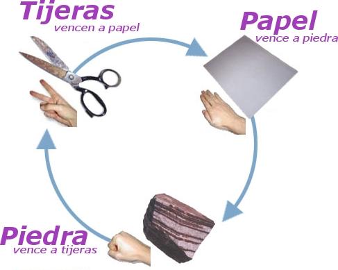 Piedra, papel o Tijeras: juegos prono, juegos xxx
